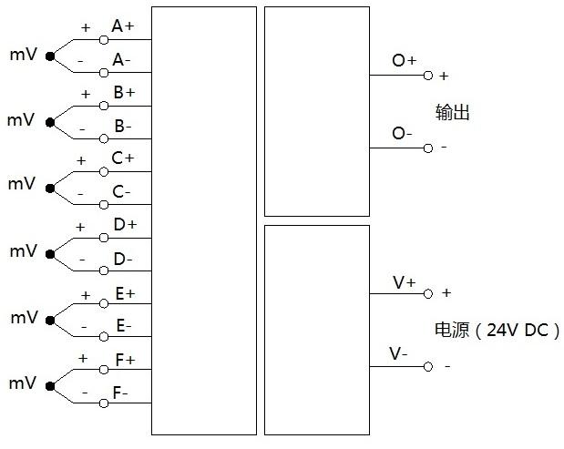 智能隔离信号变送器  产品说明 本智能隔离变送器采用16位专用集成芯片设计,采集现场毫伏级电压信号,经过放大、运算、隔离、抗干扰抑制等处理后,向控制系统或其它智能仪表输出直流电压信号。 本智能隔离变送器采用输入、输出、电源三端隔离技术,绝对电气隔离,断开过程环路中的直接电路(直流通路),使得检测和控制回路信号的稳定性和抗干扰能力大大增强,从而提高整个系统的可靠性。 特点  全智能、数字化、现场可编程  16位高精度采集芯片设计  输入故障状态指示 技术参数  入规格:0~75mV DC(最多6路)